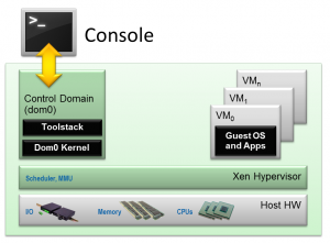 Xen_Arch_Diagram