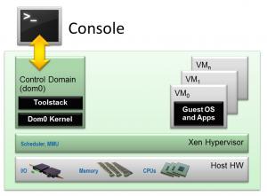 Xen_Arch_Diagram